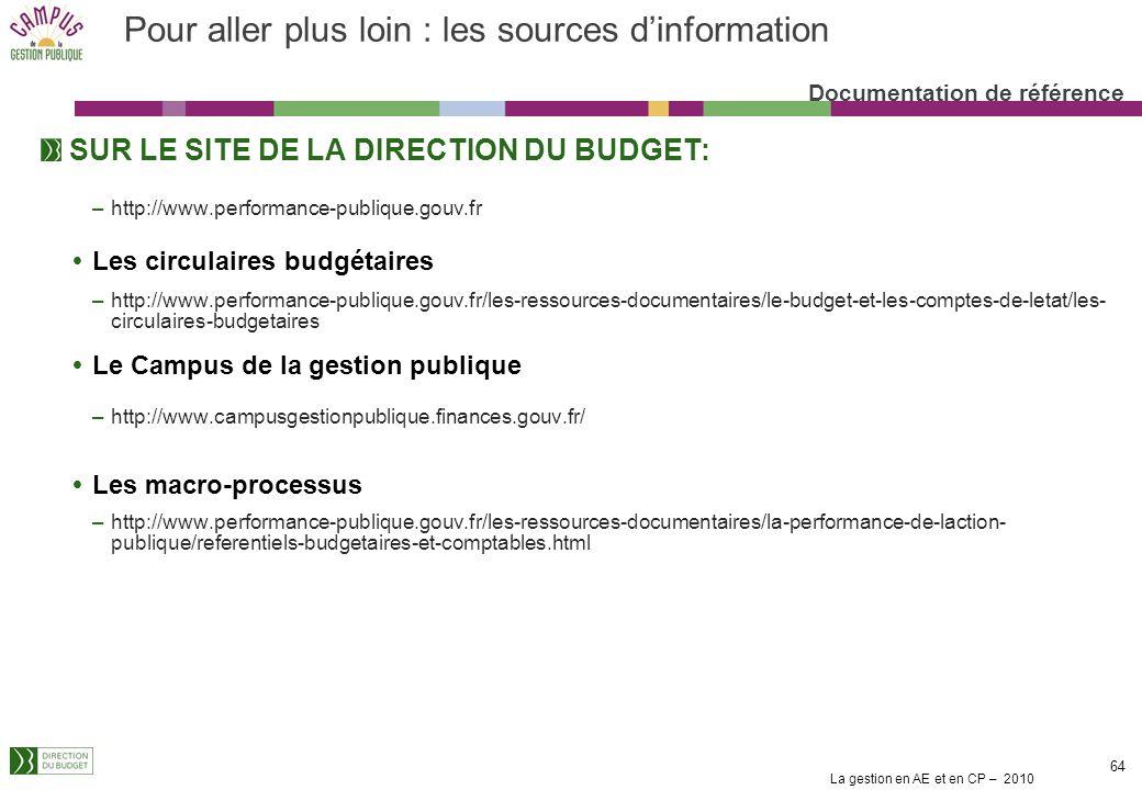 La gestion en AE et en CP – 2010 63 La budgétisation des dépenses (12/12) 4 – Les règles de budgétisation des AE et des CP Évènement réservant les AE