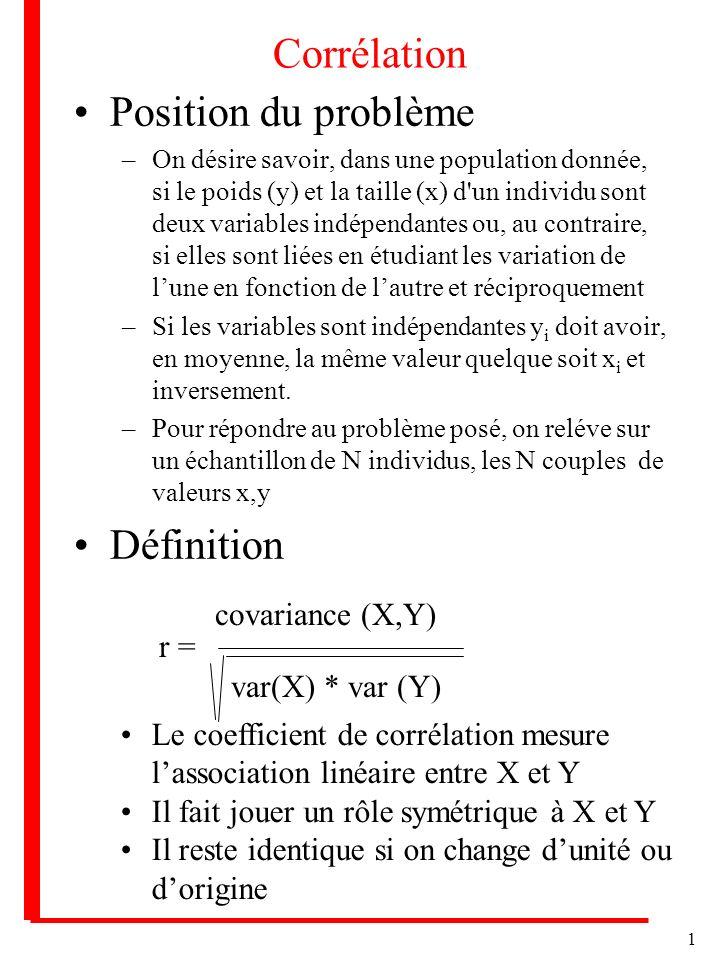 1 Corrélation Position du problème –On désire savoir, dans une population donnée, si le poids (y) et la taille (x) d un individu sont deux variables indépendantes ou, au contraire, si elles sont liées en étudiant les variation de lune en fonction de lautre et réciproquement –Si les variables sont indépendantes y i doit avoir, en moyenne, la même valeur quelque soit x i et inversement.