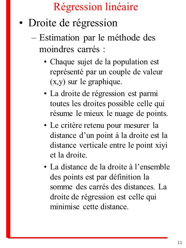 11 Régression linéaire Droite de régression –Estimation par le méthode des moindres carrés : Chaque sujet de la population est représenté par un couple de valeur (x,y) sur le graphique.