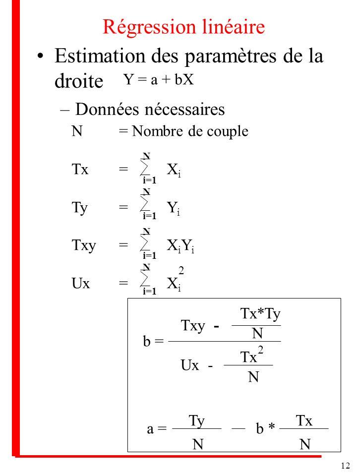 12 Régression linéaire Estimation des paramètres de la droite –Données nécessaires Y = a + bX N = Nombre de couple Tx = X i Ty = Y i Txy=X i Y i Ux=X i i=1 N N N N 2 b = Txy - Tx*Ty N Ux - Tx 2 N a =b * TyTx NN