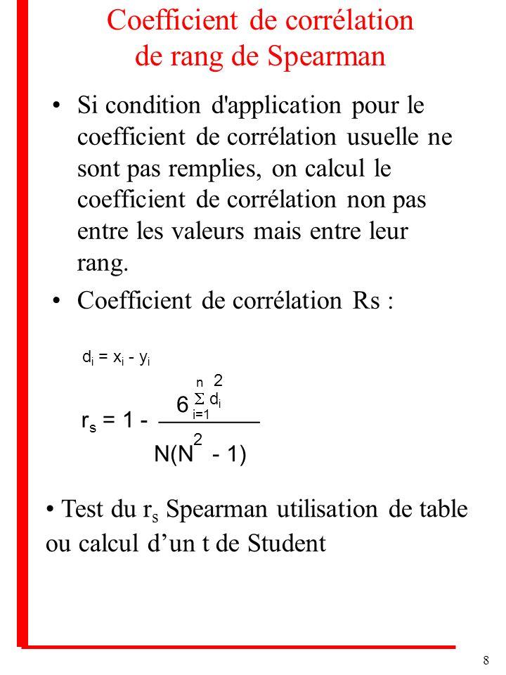 8 Coefficient de corrélation de rang de Spearman Si condition d application pour le coefficient de corrélation usuelle ne sont pas remplies, on calcul le coefficient de corrélation non pas entre les valeurs mais entre leur rang.