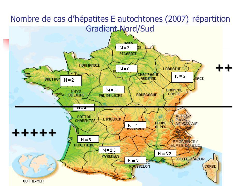 Nombre de cas dhépatites E autochtones (2007) répartition Gradient Nord/Sud ++ +++++