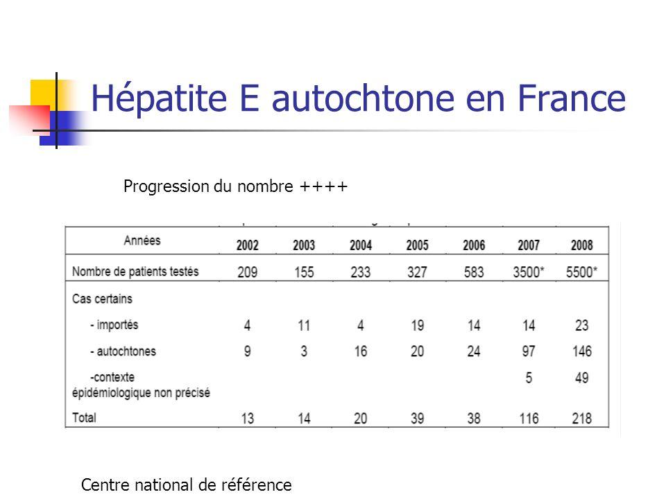 Hépatite E autochtone en France Centre national de référence Progression du nombre ++++