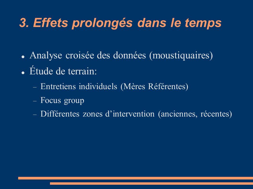 3. Effets prolongés dans le temps Analyse croisée des données (moustiquaires) Étude de terrain: Entretiens individuels (Mères Référentes) Focus group