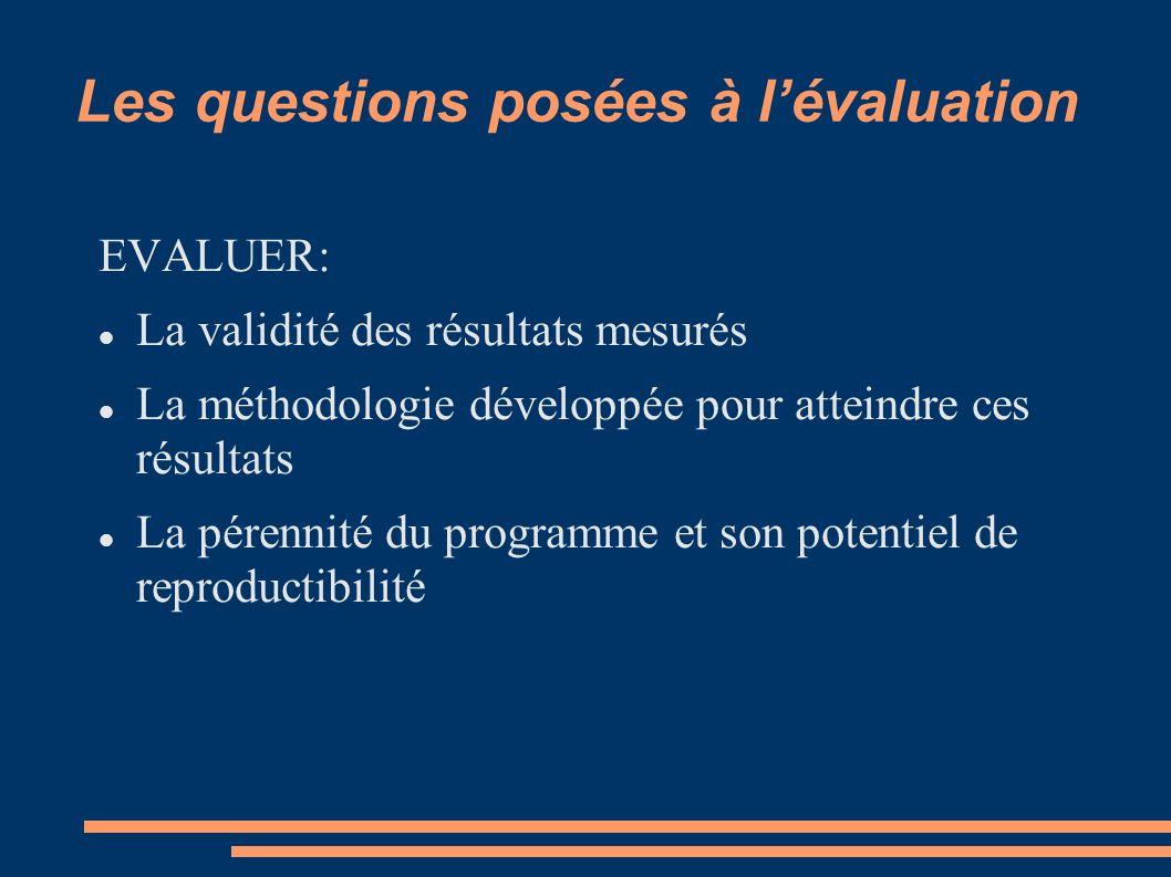 Les questions posées à lévaluation EVALUER: La validité des résultats mesurés La méthodologie développée pour atteindre ces résultats La pérennité du
