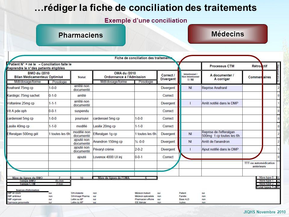 JIQHS Novembre 2010 …rédiger la fiche de conciliation des traitements Exemple dune conciliation Médecins Pharmaciens