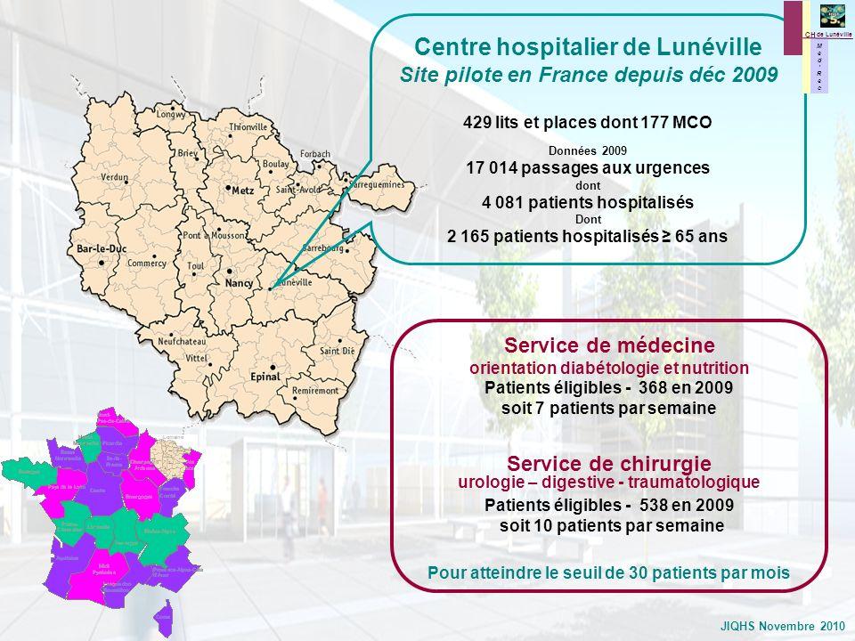 JIQHS Novembre 2010 Centre hospitalier de Lunéville Site pilote en France depuis déc 2009 429 lits et places dont 177 MCO Données 2009 17 014 passages