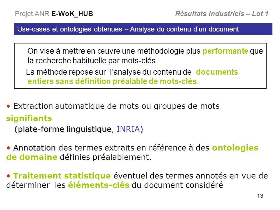13 Use-cases et ontologies obtenues – Analyse du contenu dun document Projet ANR E-WoK_HUB Résultats industriels – Lot 1 On vise à mettre en œuvre une méthodologie plus performante que la recherche habituelle par mots-clés.