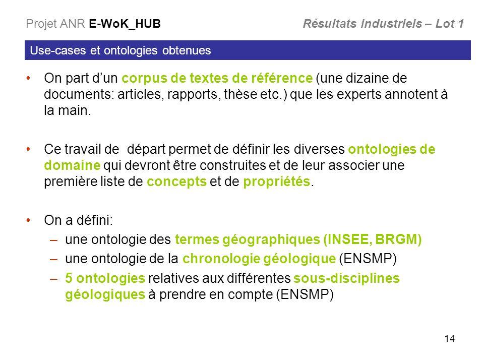 14 Use-cases et ontologies obtenues Projet ANR E-WoK_HUB Résultats industriels – Lot 1 On part dun corpus de textes de référence (une dizaine de docum