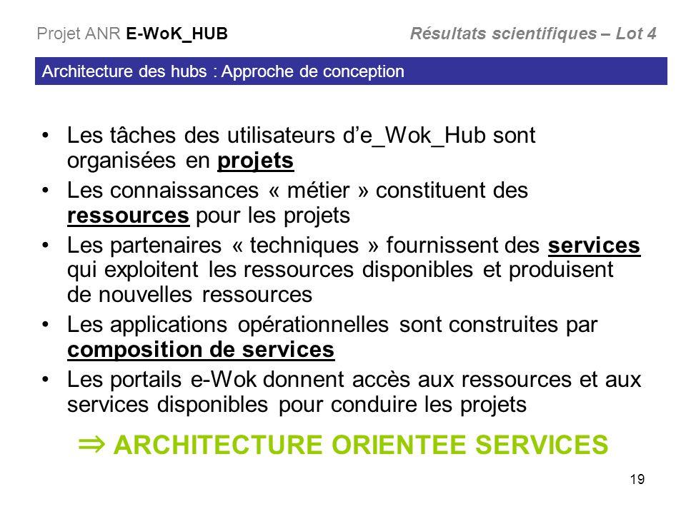 19 Architecture des hubs : Approche de conception Les tâches des utilisateurs de_Wok_Hub sont organisées en projets Les connaissances « métier » constituent des ressources pour les projets Les partenaires « techniques » fournissent des services qui exploitent les ressources disponibles et produisent de nouvelles ressources Les applications opérationnelles sont construites par composition de services Les portails e-Wok donnent accès aux ressources et aux services disponibles pour conduire les projets ARCHITECTURE ORIENTEE SERVICES Projet ANR E-WoK_HUB Résultats scientifiques – Lot 4
