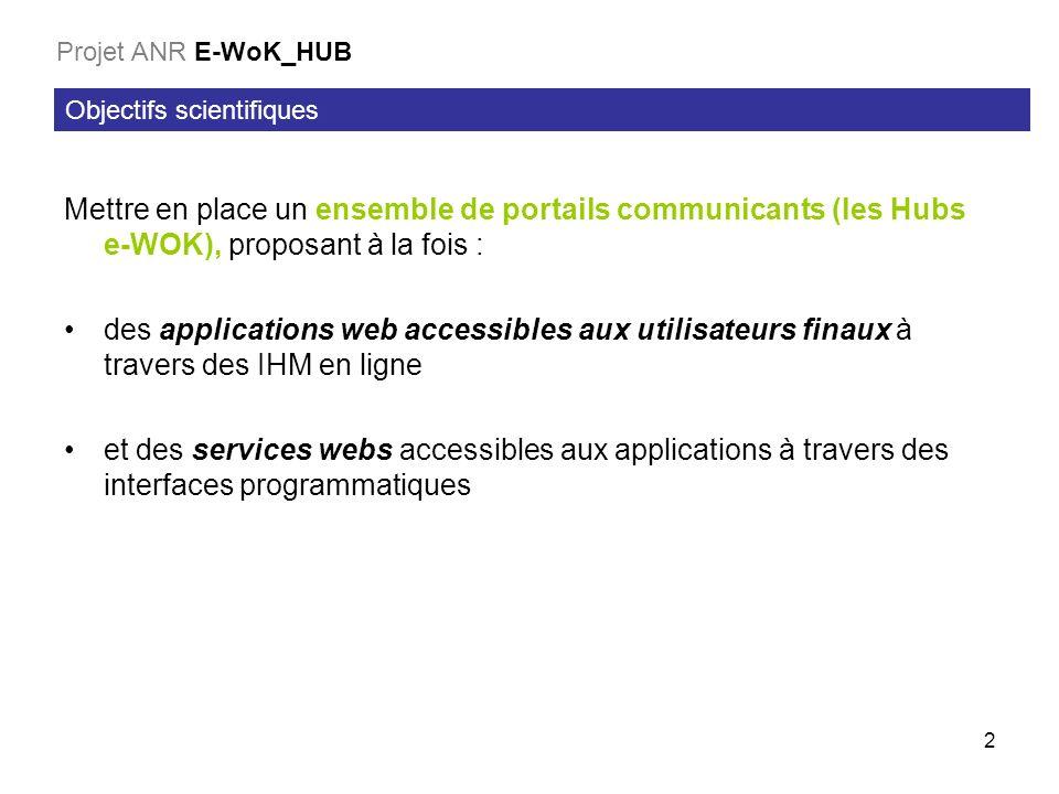 2 Objectifs scientifiques Projet ANR E-WoK_HUB Mettre en place un ensemble de portails communicants (les Hubs e-WOK), proposant à la fois : des applications web accessibles aux utilisateurs finaux à travers des IHM en ligne et des services webs accessibles aux applications à travers des interfaces programmatiques