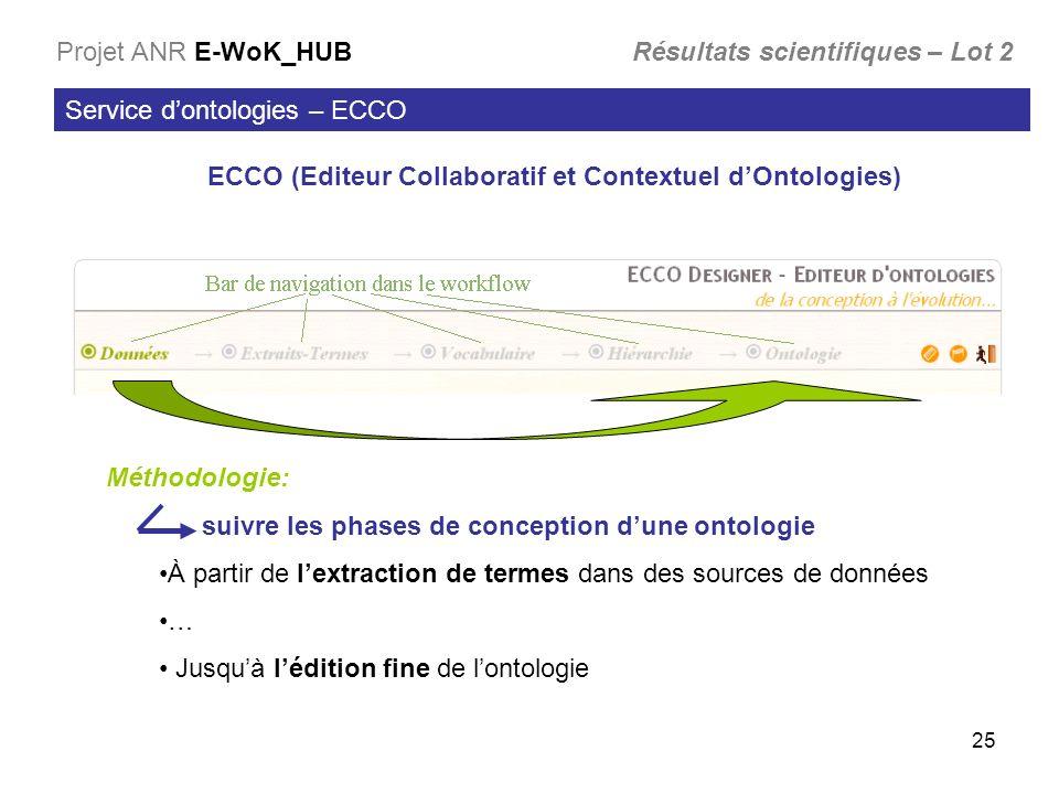 25 Service dontologies – ECCO Projet ANR E-WoK_HUB Résultats scientifiques – Lot 2 ECCO (Editeur Collaboratif et Contextuel dOntologies) Méthodologie: