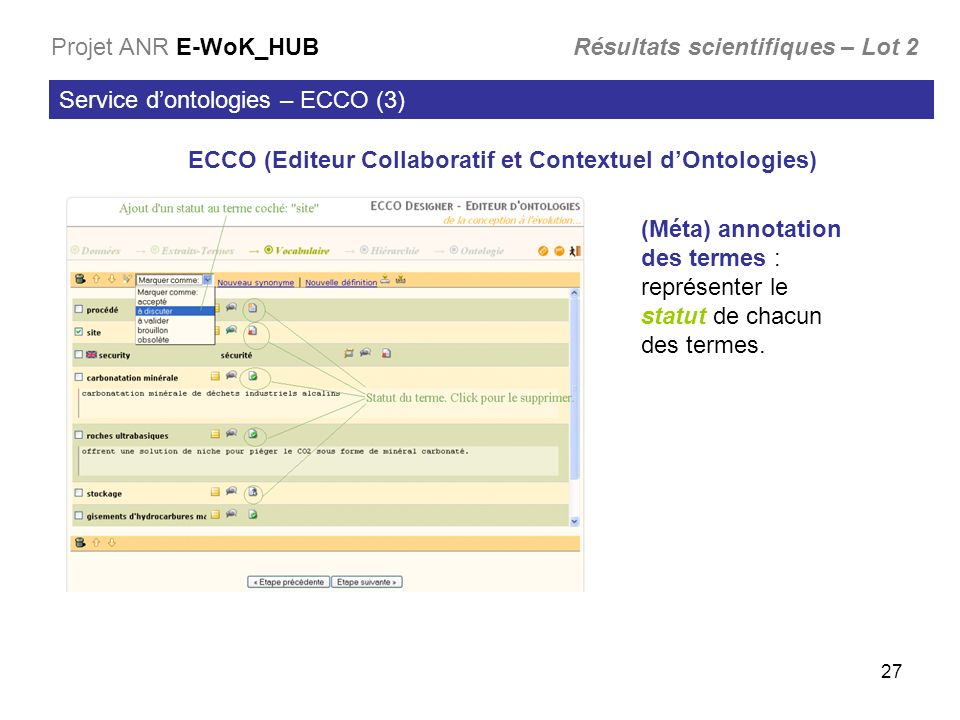 27 Service dontologies – ECCO (3) Projet ANR E-WoK_HUB Résultats scientifiques – Lot 2 ECCO (Editeur Collaboratif et Contextuel dOntologies) (Méta) an