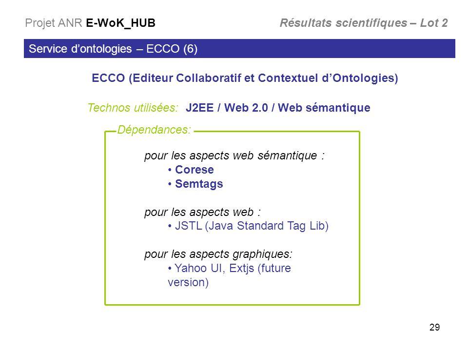 29 Service dontologies – ECCO (6) Projet ANR E-WoK_HUB Résultats scientifiques – Lot 2 ECCO (Editeur Collaboratif et Contextuel dOntologies) Technos utilisées: J2EE / Web 2.0 / Web sémantique Dépendances: pour les aspects web sémantique : Corese Semtags pour les aspects web : JSTL (Java Standard Tag Lib) pour les aspects graphiques: Yahoo UI, Extjs (future version)