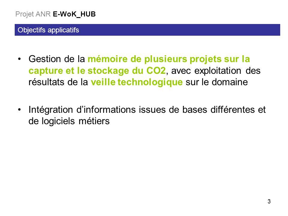 3 Objectifs applicatifs Projet ANR E-WoK_HUB Gestion de la mémoire de plusieurs projets sur la capture et le stockage du CO2, avec exploitation des résultats de la veille technologique sur le domaine Intégration dinformations issues de bases différentes et de logiciels métiers