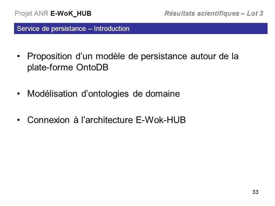 33 Proposition dun modèle de persistance autour de la plate-forme OntoDB Modélisation dontologies de domaine Connexion à larchitecture E-Wok-HUB Service de persistance – Introduction Projet ANR E-WoK_HUB Résultats scientifiques – Lot 3