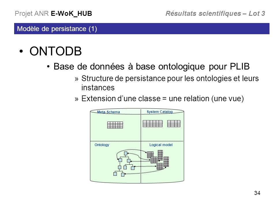 34 ONTODB Base de données à base ontologique pour PLIB »Structure de persistance pour les ontologies et leurs instances »Extension dune classe = une relation (une vue) Modèle de persistance (1) Projet ANR E-WoK_HUB Résultats scientifiques – Lot 3 Ontology Meta-Schema System Catalog Logical model