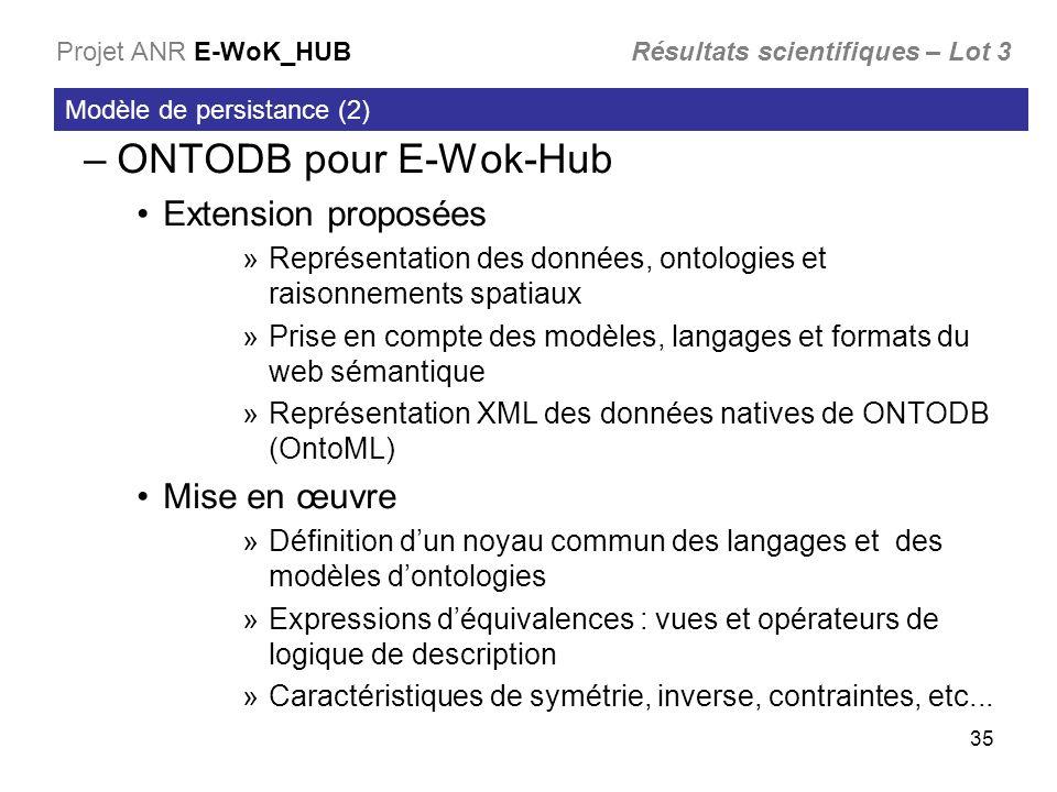 35 –ONTODB pour E-Wok-Hub Extension proposées »Représentation des données, ontologies et raisonnements spatiaux »Prise en compte des modèles, langages et formats du web sémantique »Représentation XML des données natives de ONTODB (OntoML) Mise en œuvre »Définition dun noyau commun des langages et des modèles dontologies »Expressions déquivalences : vues et opérateurs de logique de description »Caractéristiques de symétrie, inverse, contraintes, etc...