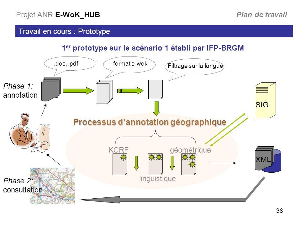 38 Travail en cours : Prototype Projet ANR E-WoK_HUB Plan de travail 1 er prototype sur le scénario 1 établi par IFP-BRGM format e-wok.doc,.pdf Filtrage sur la langue Processus dannotation géographique linguistique SIG KCRFgéométrique XML Phase 2: consultation Phase 1: annotation