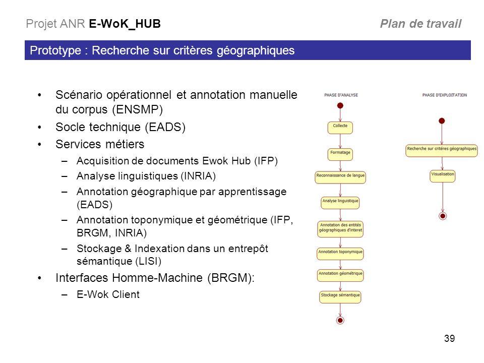 39 Scénario opérationnel et annotation manuelle du corpus (ENSMP) Socle technique (EADS) Services métiers –Acquisition de documents Ewok Hub (IFP) –An