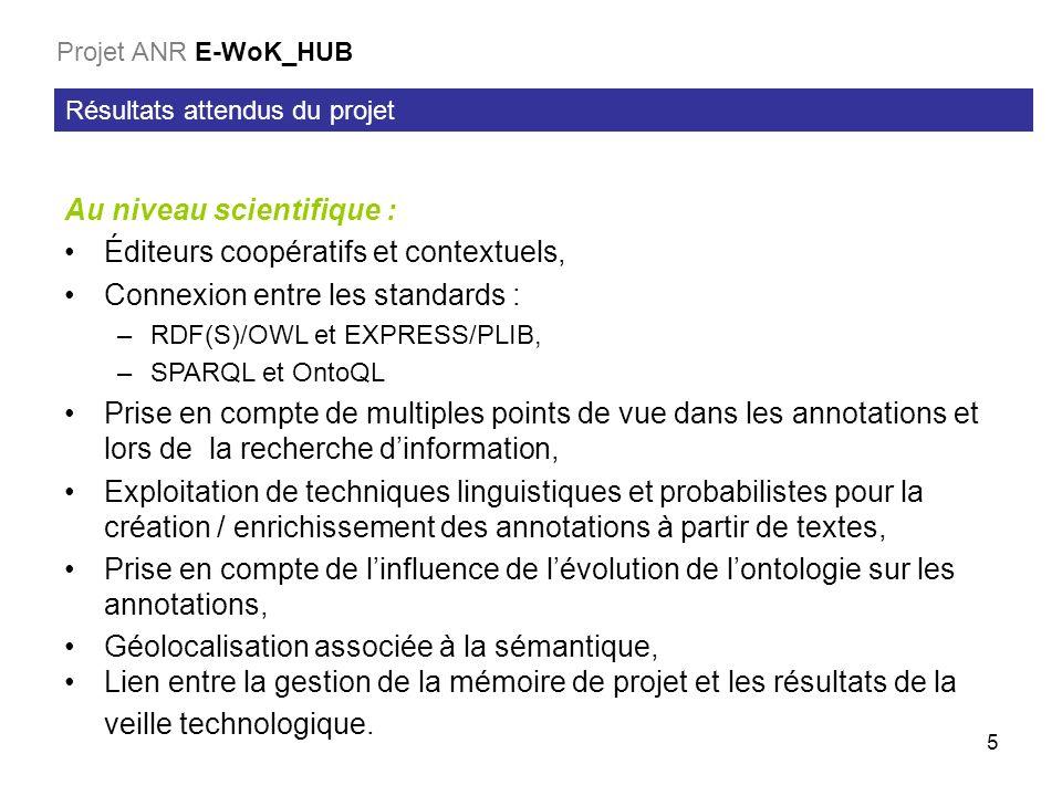 6 Résultats attendus du projet Projet ANR E-WoK_HUB Au niveau applicatif : –Veille technologique sur la caractérisation des sites de stockage du CO2 –Application à dautres domaines thématiques dans le domaine des géosciences (risques naturels, eau souterraine…) ou dans des domaines en ingénierie nécessitant mémoire inter-projets ou veille technologique Au niveau exploitation : –CRITT : outils développés autour de PLIB –IFP et BRGM : exploitation des résultats
