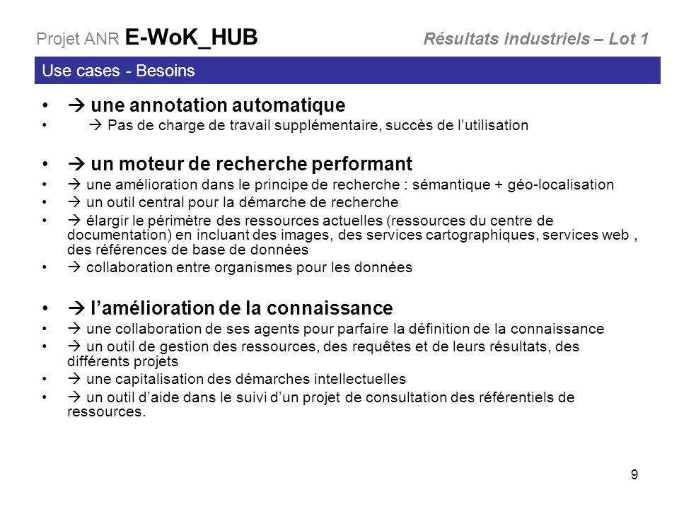9 une annotation automatique Pas de charge de travail supplémentaire, succès de lutilisation un moteur de recherche performant une amélioration dans l