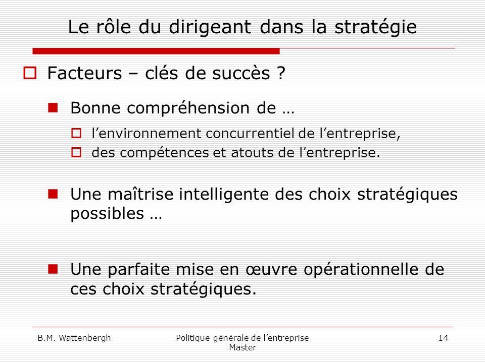 B.M. WattenberghPolitique générale de lentreprise Master 14 Le rôle du dirigeant dans la stratégie Facteurs – clés de succès ? Bonne compréhension de