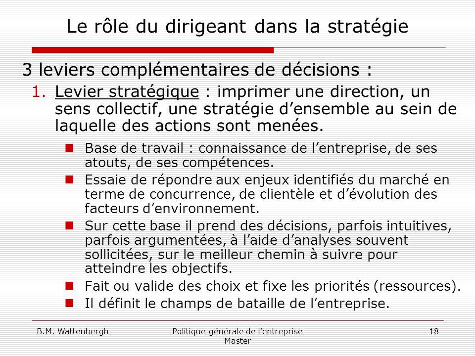 B.M. WattenberghPolitique générale de lentreprise Master 18 Le rôle du dirigeant dans la stratégie 3 leviers complémentaires de décisions : 1.Levier s