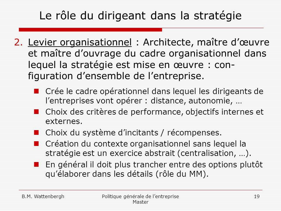 B.M. WattenberghPolitique générale de lentreprise Master 19 Le rôle du dirigeant dans la stratégie 2.Levier organisationnel : Architecte, maître dœuvr