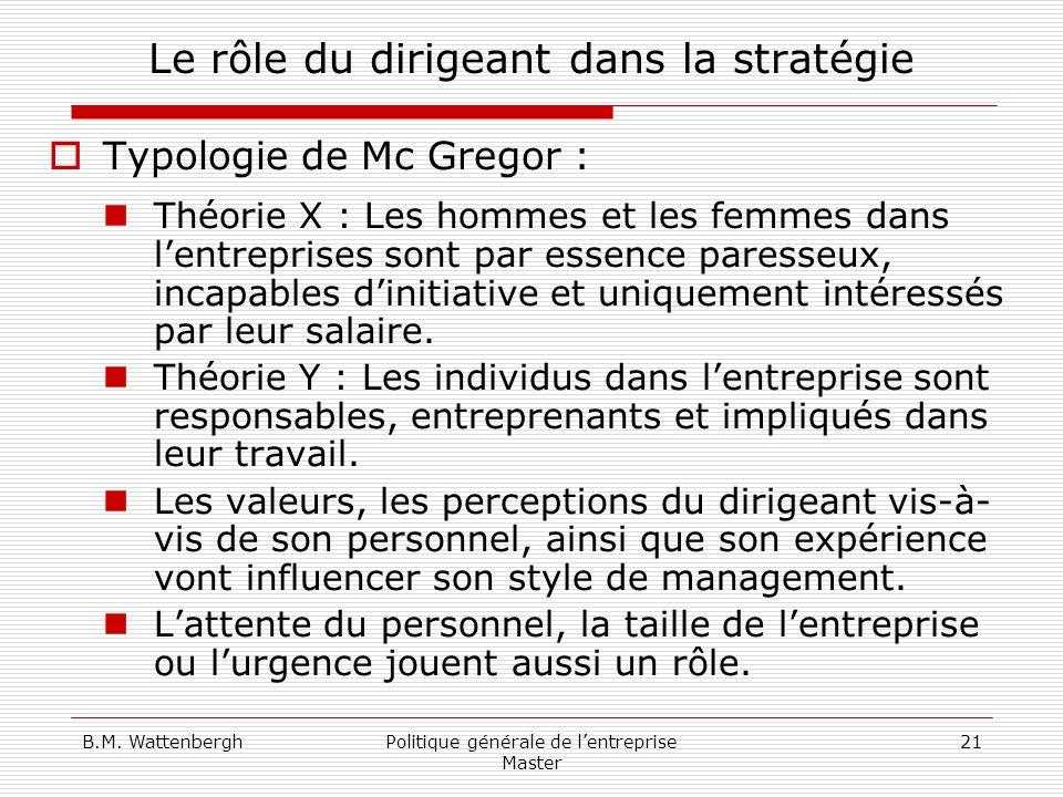 B.M. WattenberghPolitique générale de lentreprise Master 21 Le rôle du dirigeant dans la stratégie Typologie de Mc Gregor : Théorie X : Les hommes et