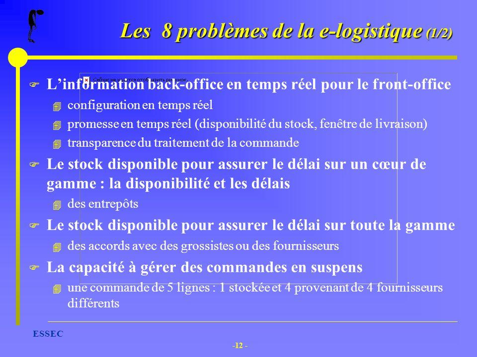 -12 - ESSEC Les 8 problèmes de la e-logistique (1/2) F Linformation back-office en temps réel pour le front-office 4 configuration en temps réel 4 pro