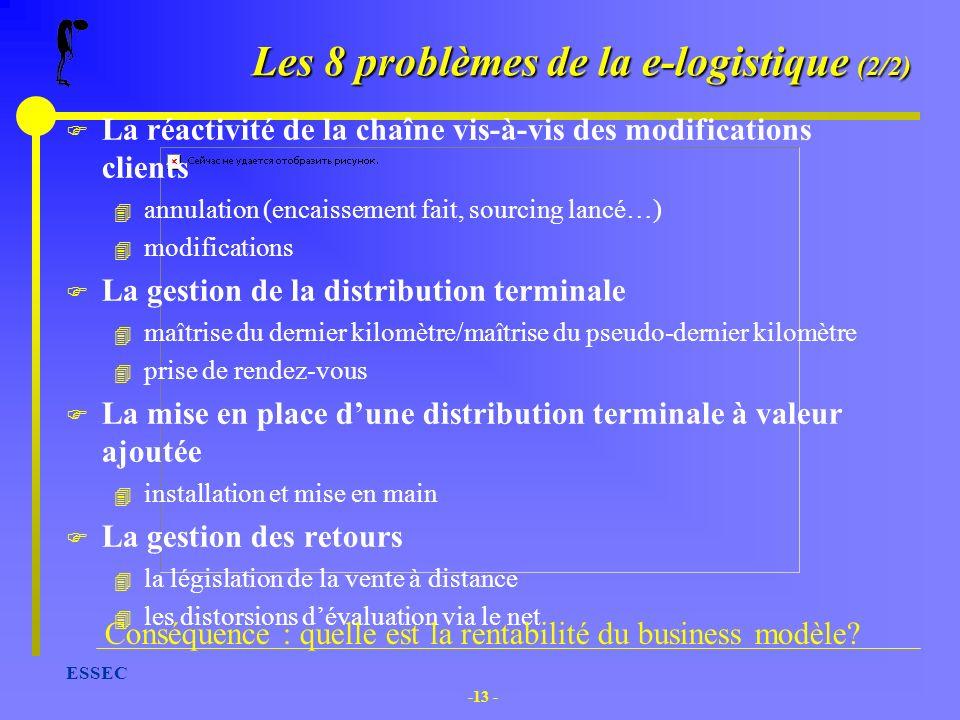 -13 - ESSEC Les 8 problèmes de la e-logistique (2/2) F La réactivité de la chaîne vis-à-vis des modifications clients 4 annulation (encaissement fait,