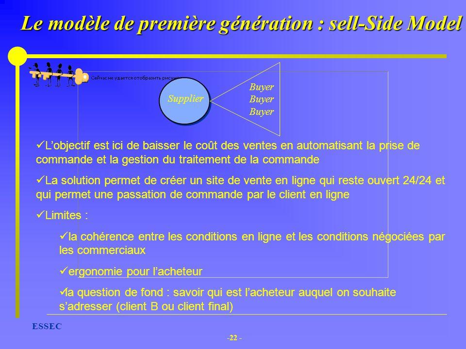 -22 - ESSEC Buyer Buyer Buyer Lobjectif est ici de baisser le coût des ventes en automatisant la prise de commande et la gestion du traitement de la c