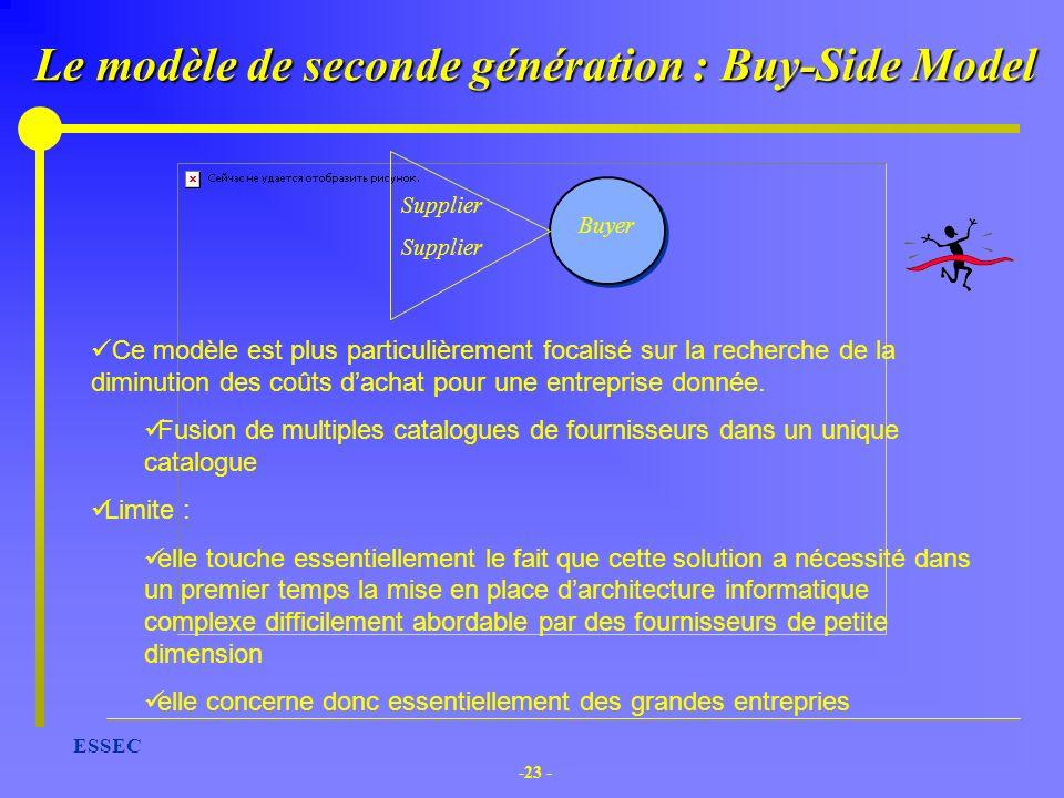 -23 - ESSEC Le modèle de seconde génération : Buy-Side Model Buyer Supplier Ce modèle est plus particulièrement focalisé sur la recherche de la diminu