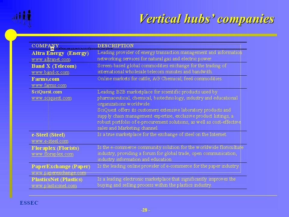 -28 - ESSEC Vertical hubs companies