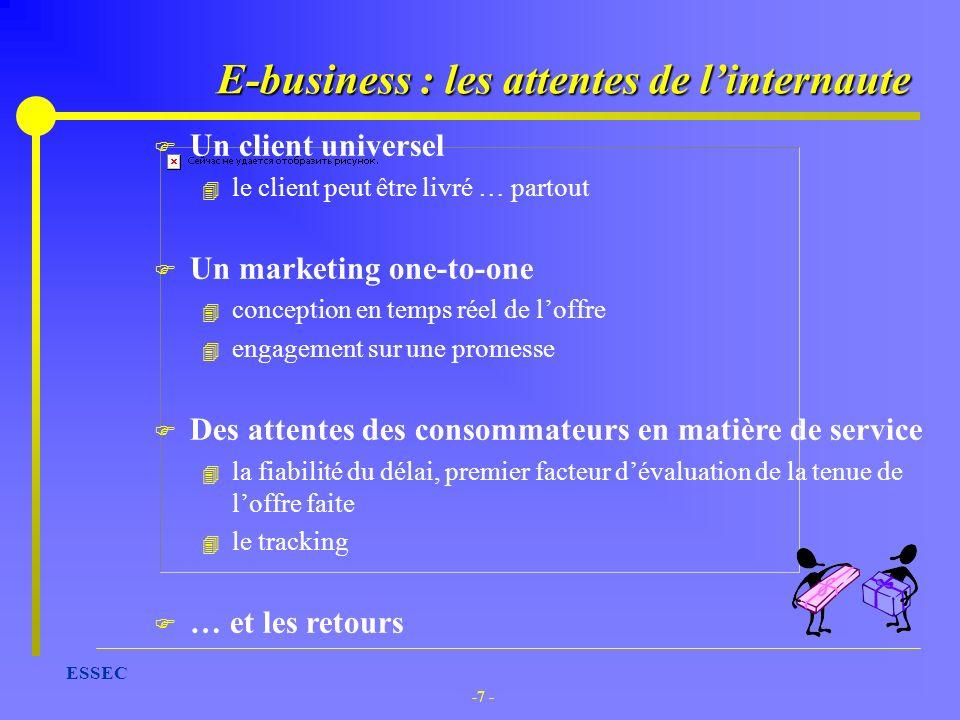 -7 - ESSEC E-business : les attentes de linternaute F Un client universel 4 le client peut être livré … partout F Un marketing one-to-one 4 conception