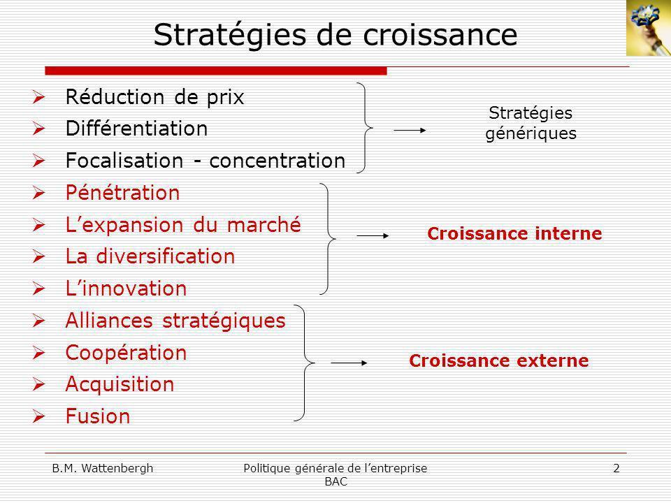 Croissance interne et innovation Pénétration – Expansion – Innovation - Diversification