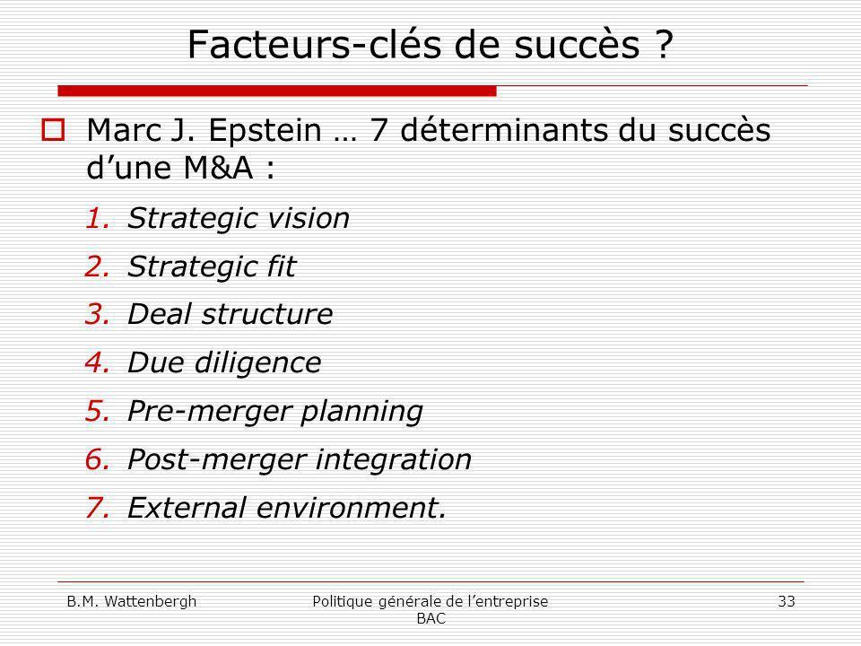 B.M. WattenberghPolitique générale de lentreprise BAC 33 Facteurs-clés de succès ? Marc J. Epstein … 7 déterminants du succès dune M&A : 1.Strategic v