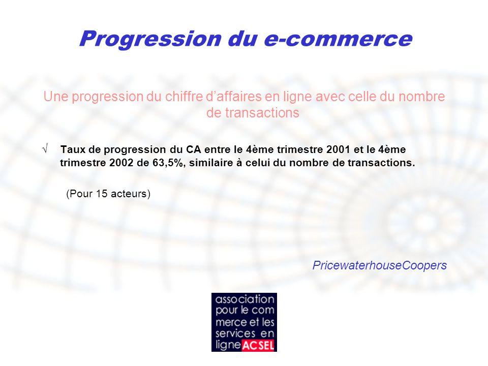 Progression du e-commerce Une progression du chiffre daffaires en ligne avec celle du nombre de transactions Taux de progression du CA entre le 4ème trimestre 2001 et le 4ème trimestre 2002 de 63,5%, similaire à celui du nombre de transactions.