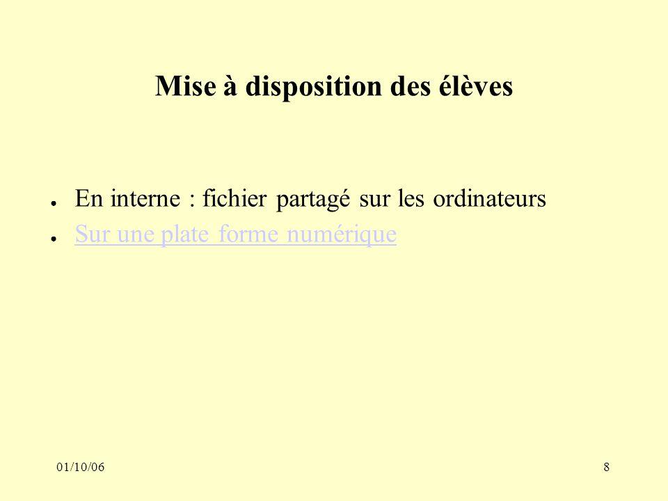 01/10/068 Mise à disposition des élèves En interne : fichier partagé sur les ordinateurs Sur une plate forme numérique
