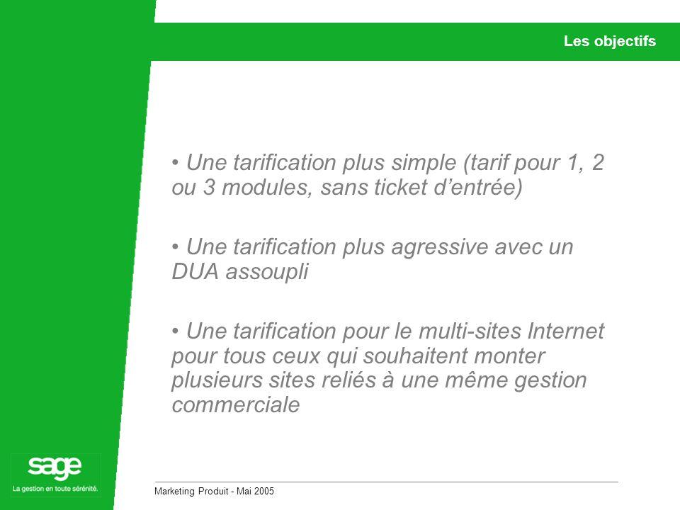 Marketing Produit - Mai 2005 NOUVEAU TARIF Une nouvelle tarification pour sage e-commerce Plus simple Plus avantageuse pour les clients DEL DUA 1 Module2 Modules3 Modules Sage designer 1 5002 550 2 0401 200 3 375 2 700 300 1 module = B ou C ou N, 2 modules = B & C ou B & N ou C & N, 3 modules = B & C & N Boutique, Client, Nomade En Mono – site