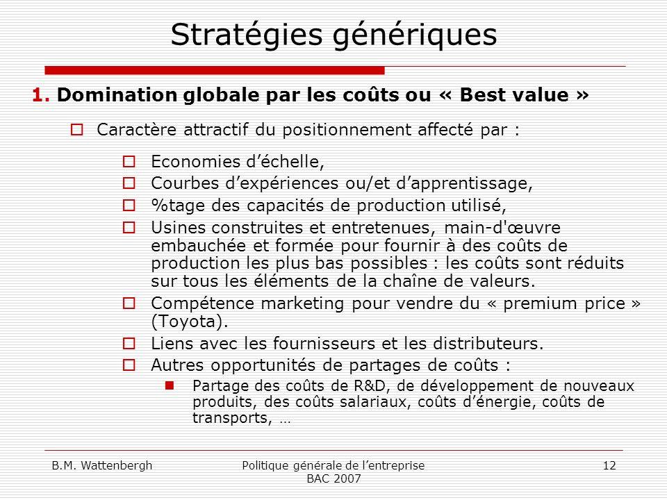 B.M. WattenberghPolitique générale de lentreprise BAC 2007 12 Stratégies génériques 1.Domination globale par les coûts ou « Best value » Caractère att