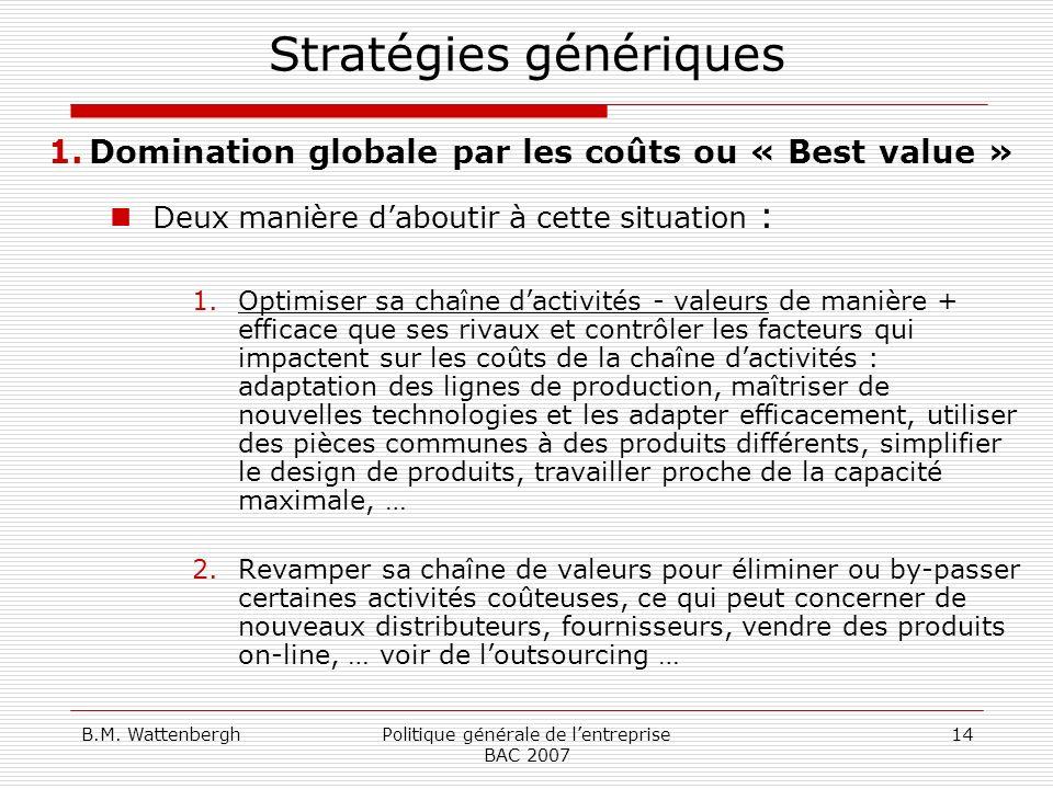 B.M. WattenberghPolitique générale de lentreprise BAC 2007 14 Stratégies génériques 1.Domination globale par les coûts ou « Best value » Deux manière