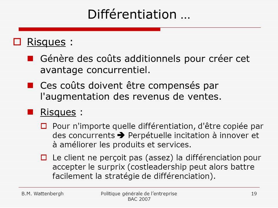 B.M. WattenberghPolitique générale de lentreprise BAC 2007 19 Différentiation … Risques : Génère des coûts additionnels pour créer cet avantage concur