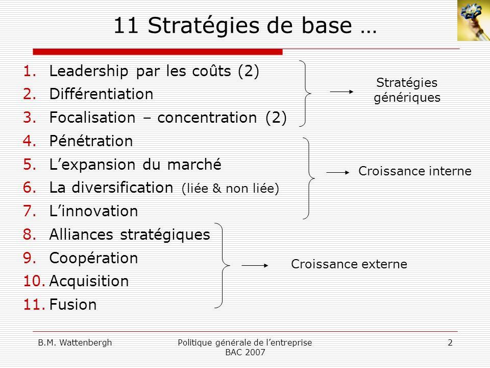 B.M. WattenberghPolitique générale de lentreprise BAC 2007 2 11 Stratégies de base … 1.Leadership par les coûts (2) 2.Différentiation 3.Focalisation –