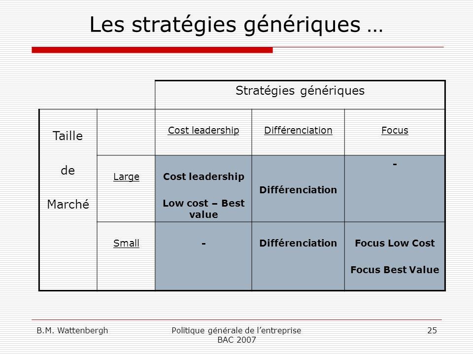 B.M. WattenberghPolitique générale de lentreprise BAC 2007 25 Les stratégies génériques … Stratégies génériques Taille de Marché Cost leadershipDiffér