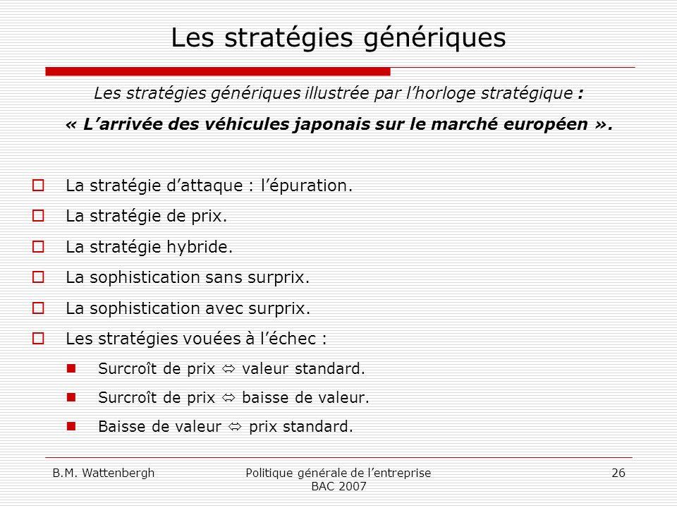 B.M. WattenberghPolitique générale de lentreprise BAC 2007 26 Les stratégies génériques Les stratégies génériques illustrée par lhorloge stratégique :