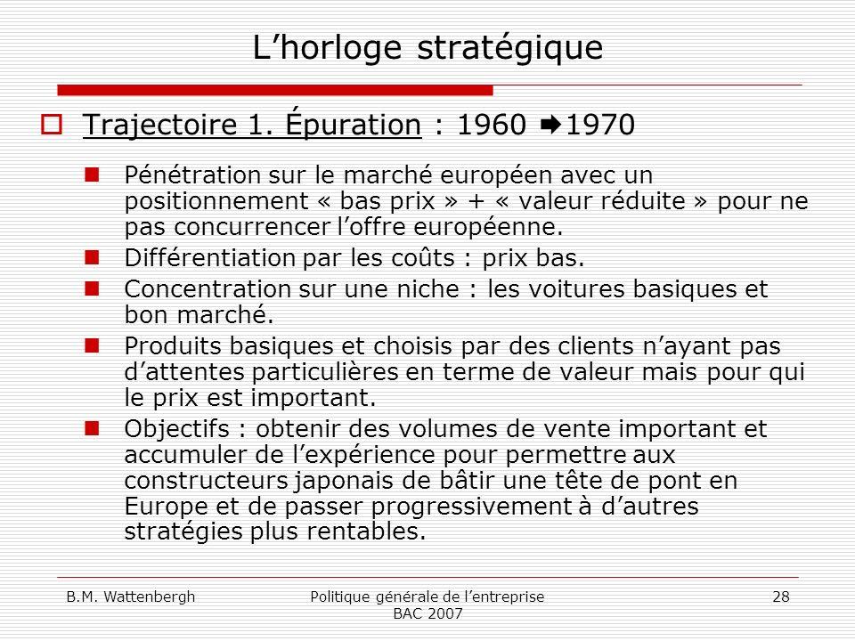 B.M. WattenberghPolitique générale de lentreprise BAC 2007 28 Lhorloge stratégique Trajectoire 1. Épuration : 1960 1970 Pénétration sur le marché euro