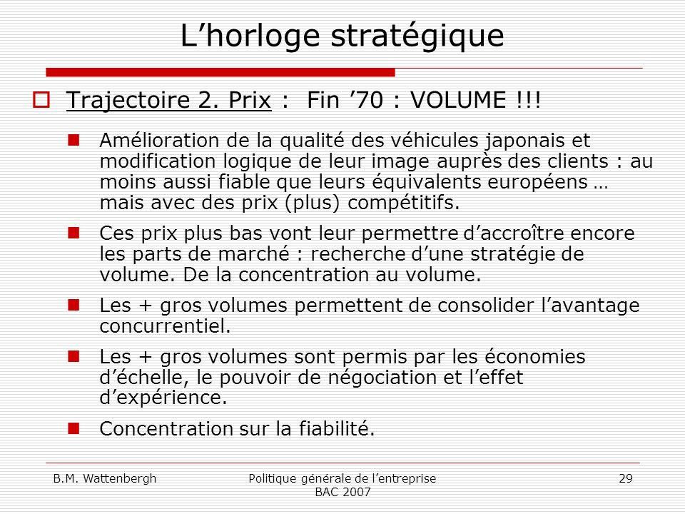 B.M. WattenberghPolitique générale de lentreprise BAC 2007 29 Lhorloge stratégique Trajectoire 2. Prix : Fin 70 : VOLUME !!! Amélioration de la qualit