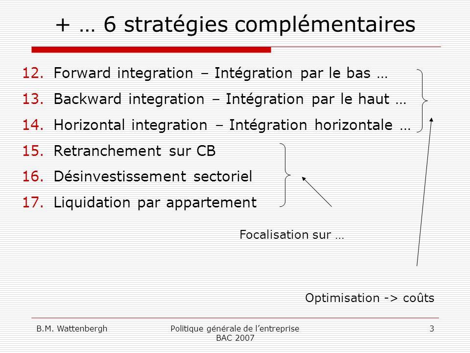 B.M. WattenberghPolitique générale de lentreprise BAC 2007 3 + … 6 stratégies complémentaires 12.Forward integration – Intégration par le bas … 13.Bac